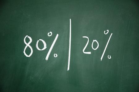 majority: Majority and minority symbol written with chalk on blackboard Stock Photo
