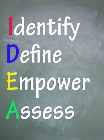 to assess: identify define empower assess symbol