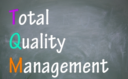 total: total quality management symbol