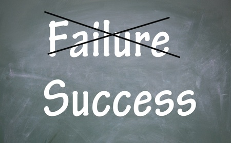 Choose the successful negation failure photo