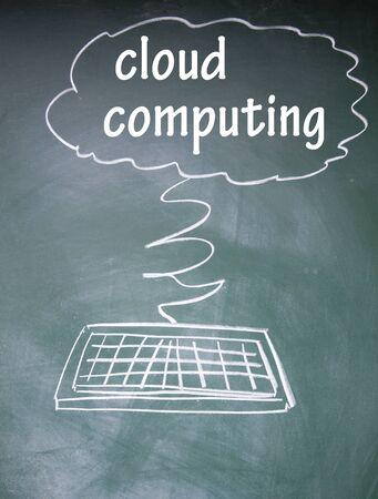 cloud computing symbol  photo