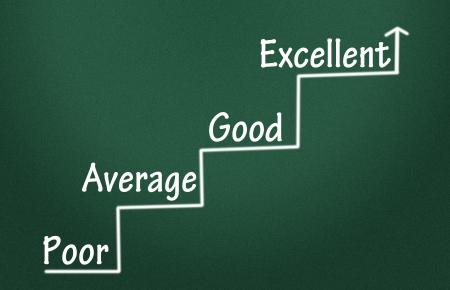Evaluatie van de voortgang Stockfoto