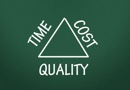 time & cost and quality symbol  photo