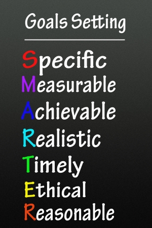achievable: smart goals symbol