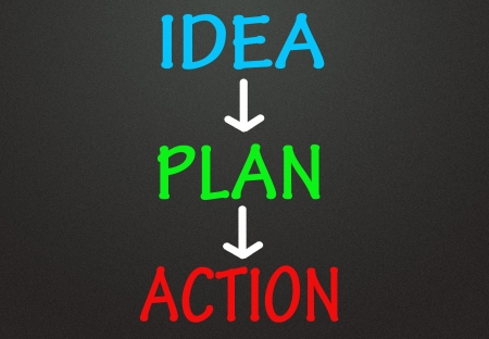 idea plan and action step photo