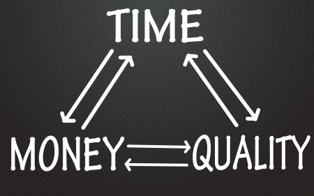 cost of education: money, quality and time relation symbol  Stock Photo