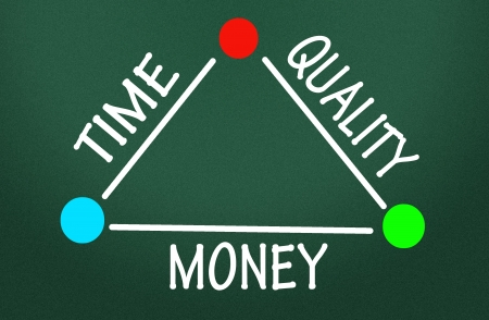savings risk: money, quality and time relation symbol  Stock Photo
