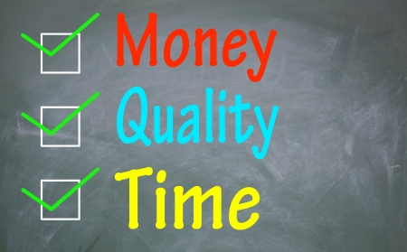 money, quality and time choice symbol  photo
