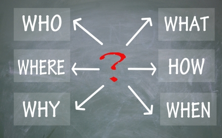 problem solving: who,where,why,what,how and when symbol