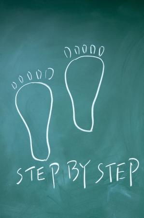 step by step symbol photo