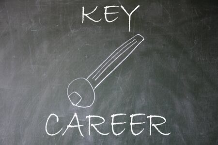 abstract career key