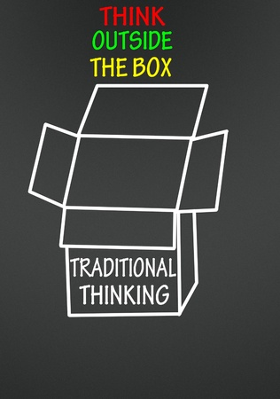 thinking outside the box: think outside the box symbol