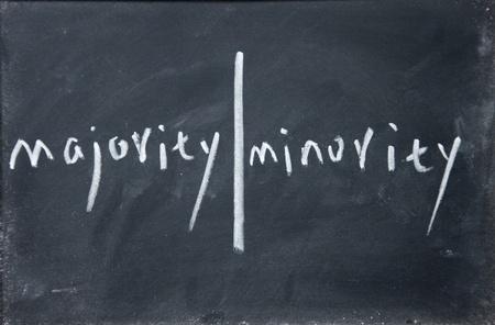 Majority and minority sign
