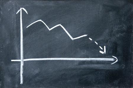 decline chart Stock Photo - 16097919