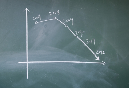 economic decline chart Stock Photo - 16097896