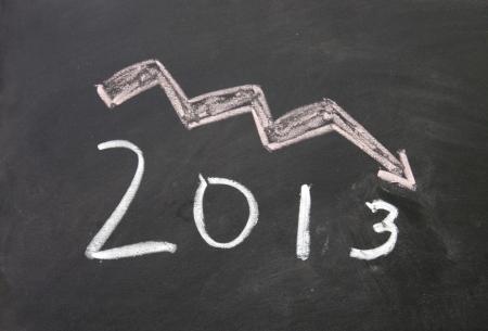 Pessimistic 2013 sign