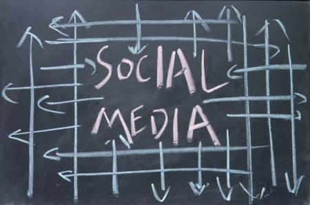social media sign Stock Photo - 16654874