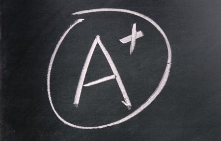 A  plus sign drawn with chalk on blackboard