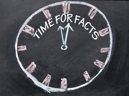 time for facts clock  Stock Photo