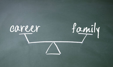 career and family sign on blackboard photo