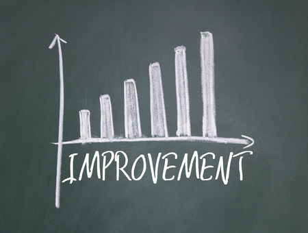 improvement: improvement sign on blackboard