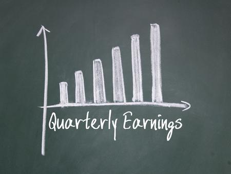 quarterly: quarterly earnings sign on blackboard