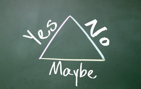 möglicherweise: ja, nein, vielleicht unterschreiben auf Tafel