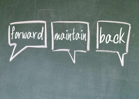 forward, maintain, back think sign on blackboard 版權商用圖片