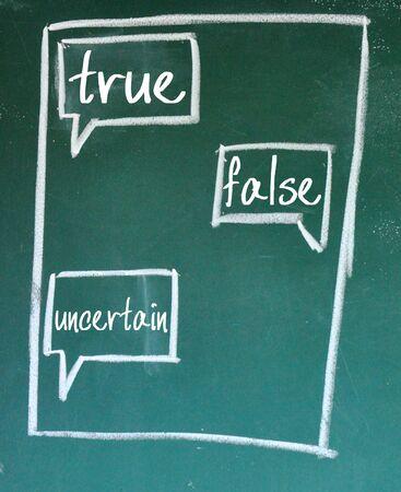 false: true, false, uncertain sign