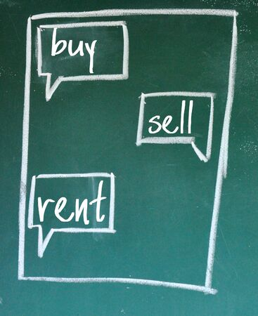 sell: buy, sell, rent chat sign