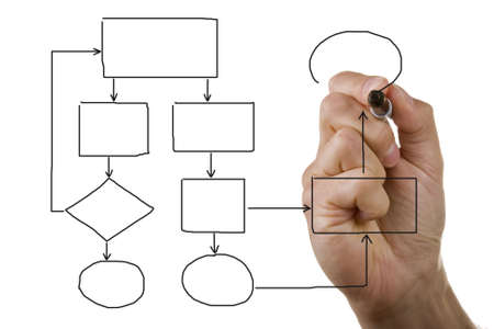 flujo: Businessmans dibujar una mano vac�a diagrama de flujo