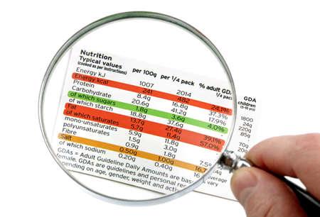 Het lezen van een voedingswaarde-etiket op de verpakking van levensmiddelen met vergrootglas