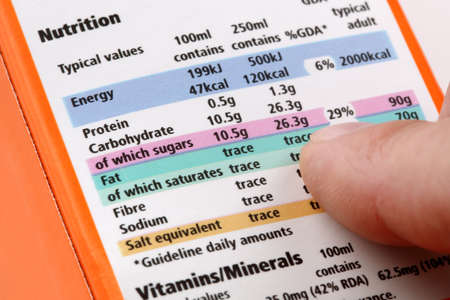 nutrition label: Reading a nutrition label on food packaging