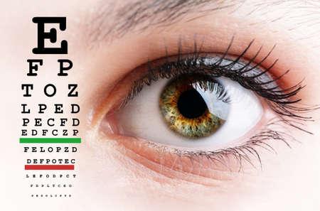 examen de la vista: Womans ojo y la vista Carta del examen de la visión Foto de archivo