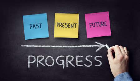 Vergangenheit und Zukunft Zeit Fortschritt Konzept auf Tafel oder Tafel mit Hand schriftlich in Kreide