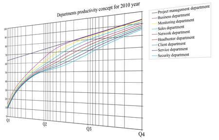 colorful data curves diagram, science experiment, measurement concept Stock Photo