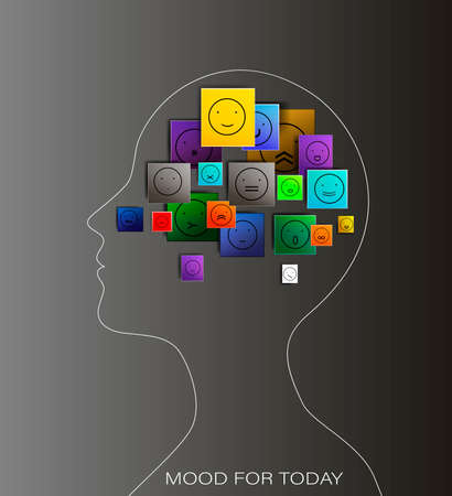 mood concept, digital mood concept, different face icons create a brain in human profile, mood for today,