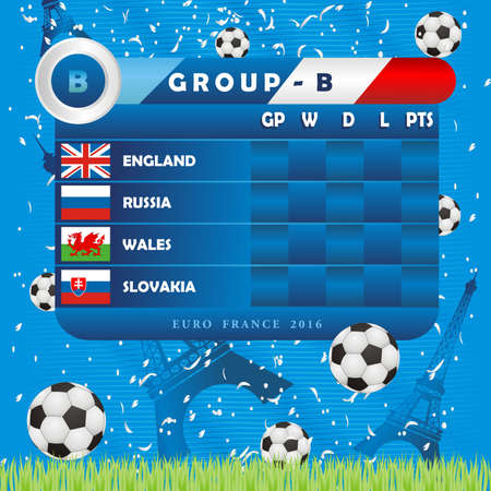 group b: European Soccer Championship Group Stages, illustration. Group B