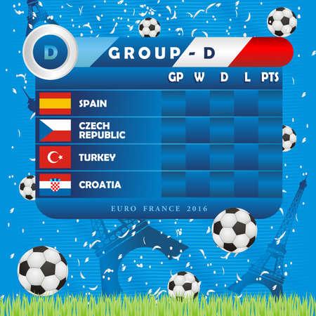 d data: European Soccer Championship Group Stages, illustration. Group D