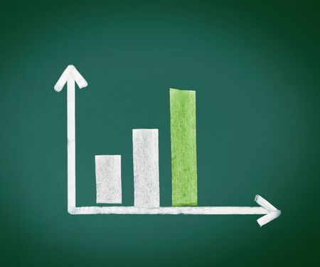representational: Increasing Bar Graph with three bars increasing in height over time, the highest bar in green, handdrawn in chalk on a blackboard.