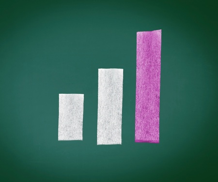 Increasing Bar Graph with three bars increasing in size over time, handdrawn in chalk on a chalkboard. Stock Photo - 13498308