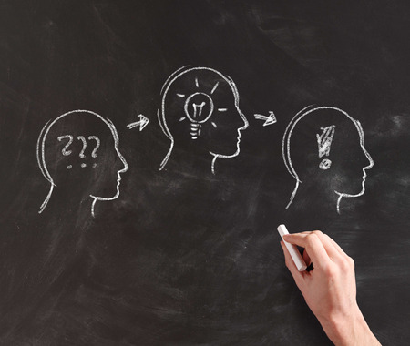 progression: Hand Illustrating Progression of Problem to Idea to Solution on Chalkboard Stock Photo