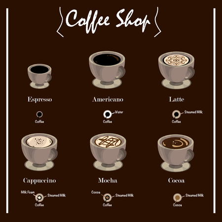 Menu coffee shop cafe restaurant template design hand drawing graphic.