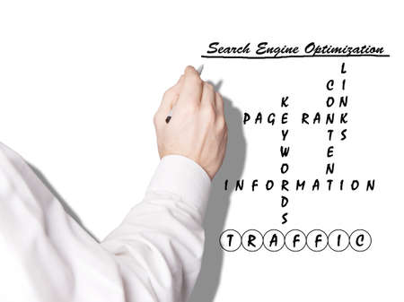 High resolution image for Search engine Optimization. SEO quiz with typical keywords. Conceptual image with copy space. Stock Photo