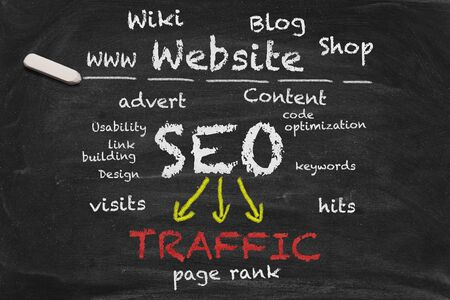 High resolution black chalkboard image with Search Engine Optimization tags. Illustration about generating web traffic with SEO techniques illustration