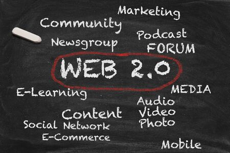 High resolution black chalkboard image with web 2.0 related tags. Illustration to demonstrate the most important new features in the internet. Stock Illustration - 9040506
