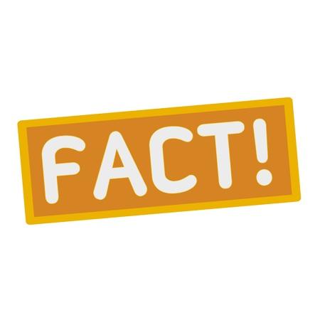 wording: FACT wording on rectangular signs