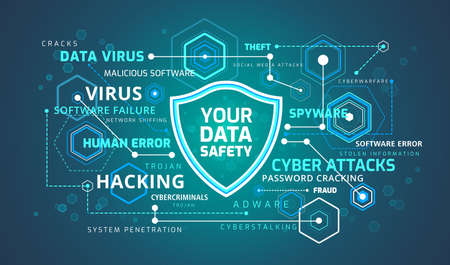 Data security infographic internet technology background - Shield protects information privacy from threats / dangers online - viruses, cyber crimes, hacking - Internet security concept illustration Ilustracja