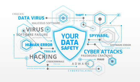 Data security infographics. Blue shield protecting data from major data security threats  dangers, such as virus, cyber attack, hacking, software failure - white and blue abstract background vector  Illustration