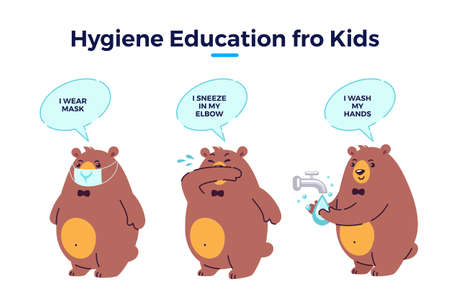 Hygiene for kids, illustration steps to prevent virus infection. Cute cartoon bear character wearing protective mask, correctly sneezing coughing in elbow, washing hands with soap. Vector illustration